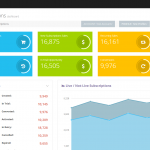 Subscriptions Dashboard